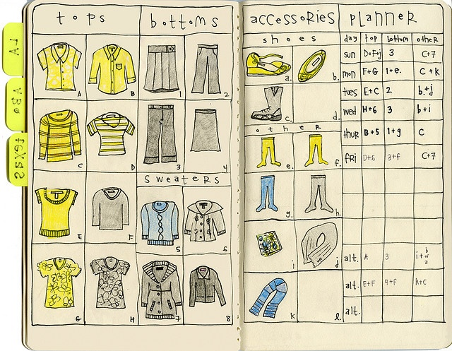 Visual Packing Guide - yellow (pre-Stylebook closet app of course!) #organize #wardrobe