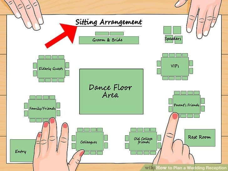 Planning a wedding? Not sure who should sit by who? Make your sitting arrangement simple with this sitting arrangement I found on WikiHow! This wedding reception sitting arrangement will make your event more memorable and easier! This sitting arrangement will give all focus to the Bride & Groom at the front of the room and when it's time to party, you will have easy access to the dance floor to get your