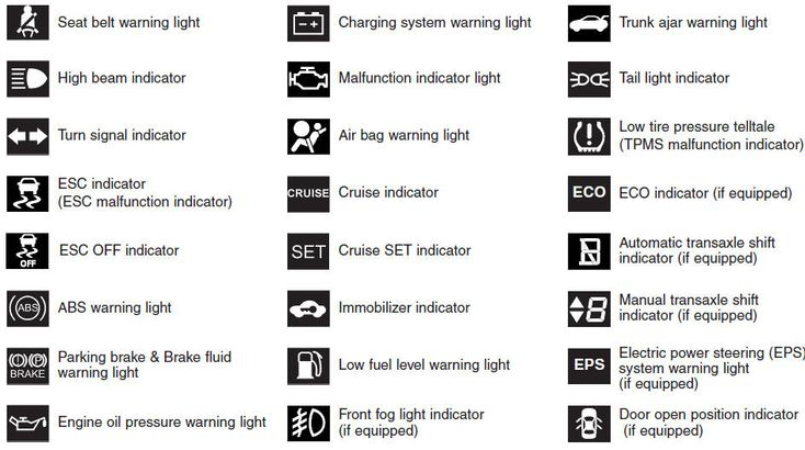 Vehicle Dashboard Symbols And Meanings Vehicle Data
