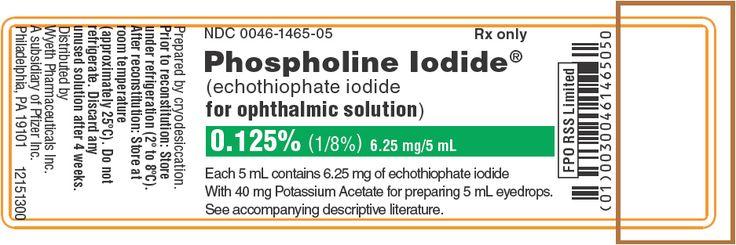Echothiophate: medicine for glaucoma