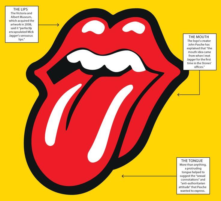How Mick Jagger's Mouth Became the Rolling Stones' Legendary Logo | Adweek