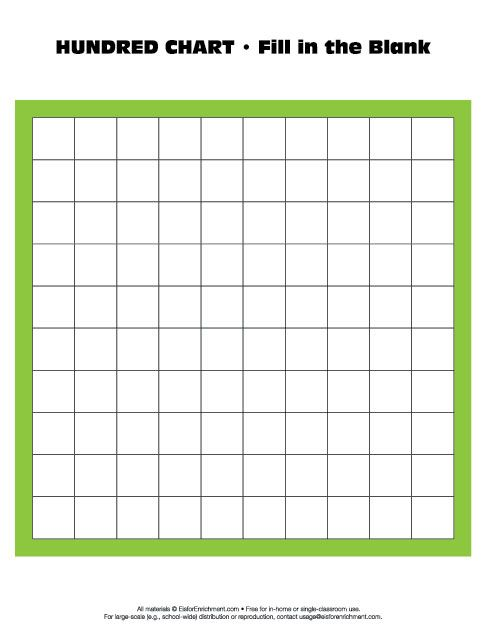 chart fill in the blank printables hundred chart fill in the blank ...