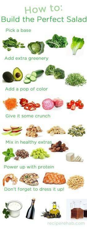 Yum Salad for dinner