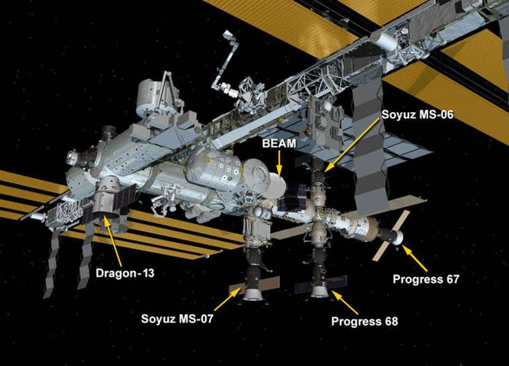 NASA Space Station On-Orbit Status 18 December 2017