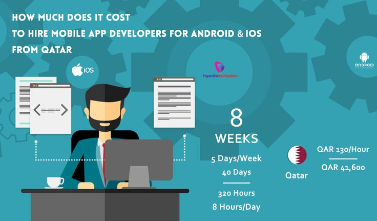 HOW MUCH DOES IT COST TO HIRE MOBILE APP DEVELOPERS FOR