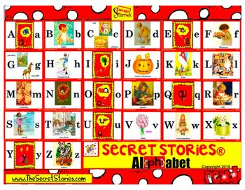 SECRET STORIES® Mini-Mats for Individual Letter Sound Reference (incl. the Superhero Vowels™, Mommy E™ & Sneaky Y™ graphic sound cues!)