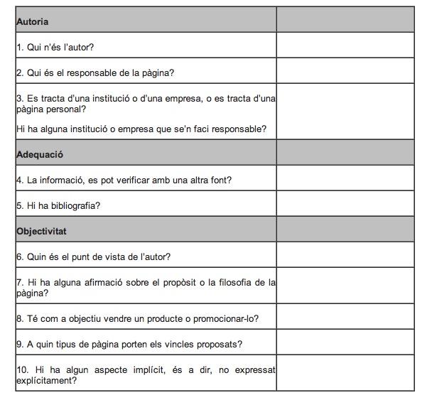 Taula per a valorar la fiabilitat de les fonts (electròniques o impreses) durant la recerca d´informació #PBL a secundària. Font: http://ateneu.xtec.cat/wikiform/wikiexport/cursos/curriculum/eso_btx/dcs1/modul_2/practica_5 via @guidix