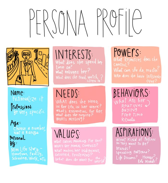 #UX #Persona #Profile (c) Margaret Hagan 2014, all rights reserved                                                                                                                                                     More