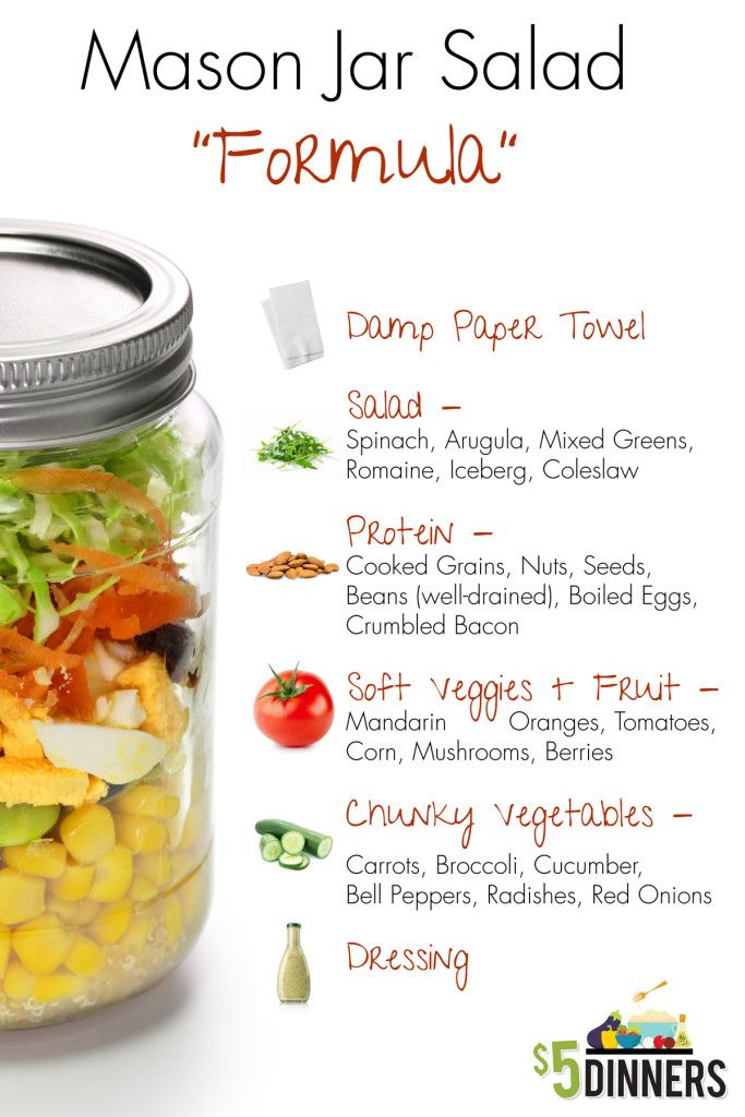 """My favorite Mason Jar Salad """"Formula"""" to help you eat healthy every day for lunch at home or at work! 