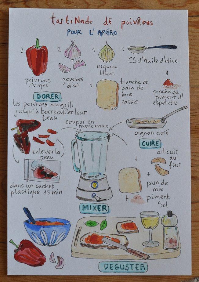 Tartinade de poivrons grillés : pour les pic-nic végé !