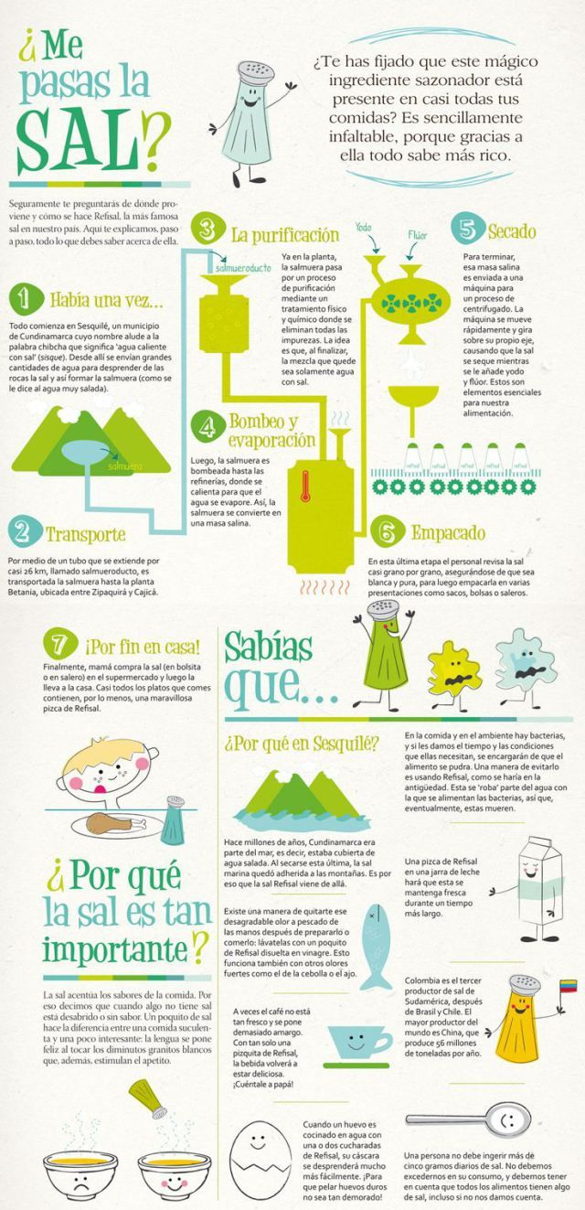¿Me pasas la sal? #infografia @@@@.....http://es.pinterest.com/saludnutricionY/nutrici%C3%B3n-h%C3%A1bitos-alimenticios/