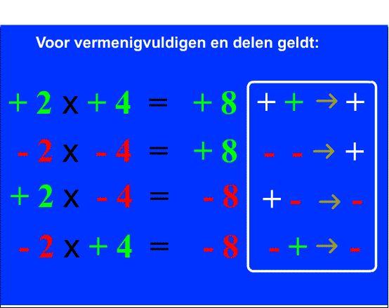 Rekenregels: - + x : met  --   ++  +-  -+