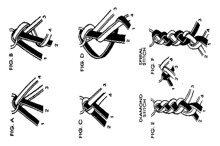 wire braiding instructions