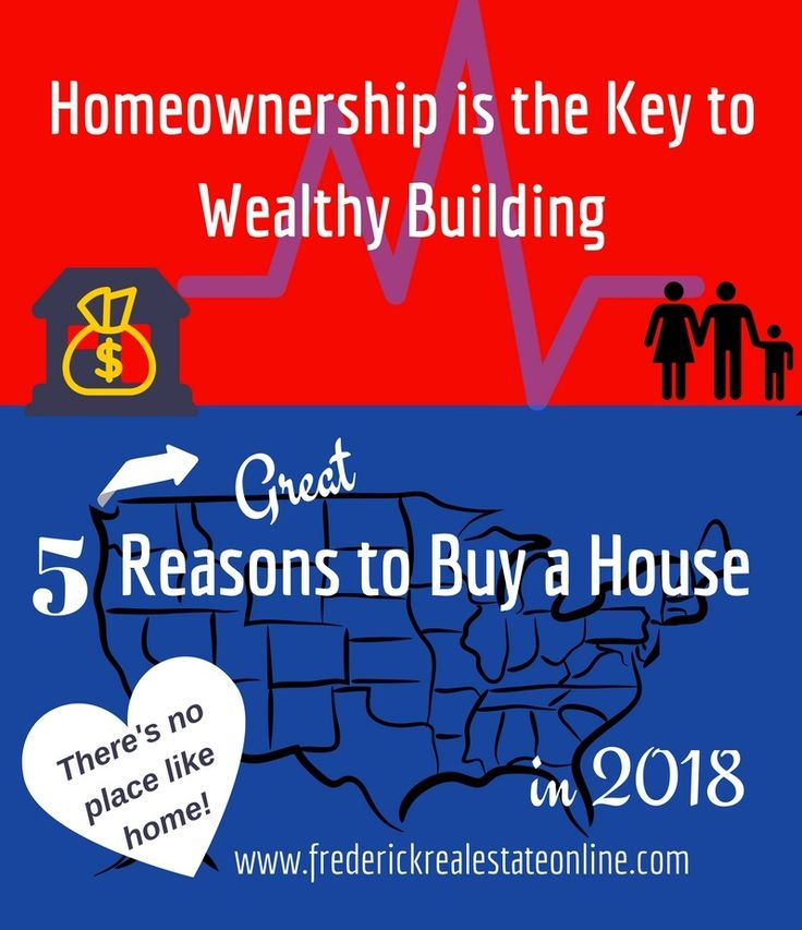 52 best real estate images on pinterest dayton ohio real estate home ownership is a key to wealth building malvernweather Images
