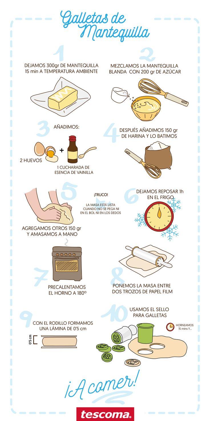 Galletas de mantequilla sencillas y con motivos de Pascua. Receta ilustrada y paso a paso.