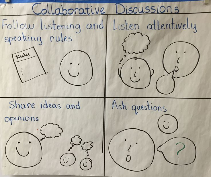 Collaborative Conversations In The Classroom ~ Images about collaborative conversations on pinterest