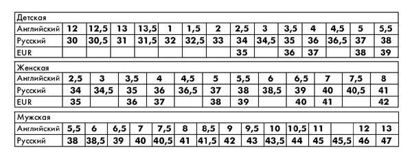 Соответствие размеров мужская обувь nike
