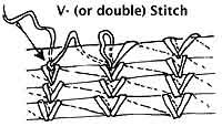 Variations of Simple Closed-coiling Stitches
