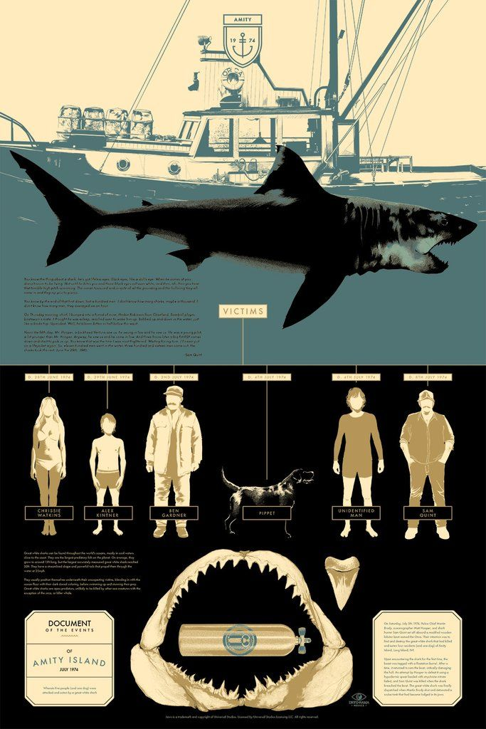 Cool Jaws by Matt Taylor u Mondo