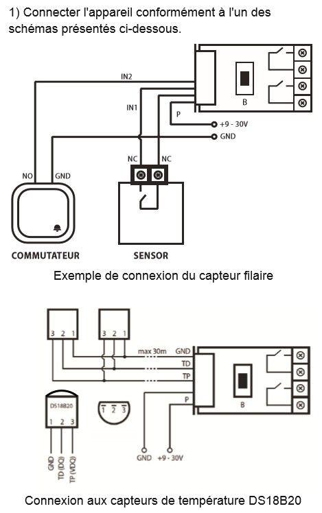 Utilisation Du Capteur Fgbs 001 Domotique Capteur De Temperature Capteur