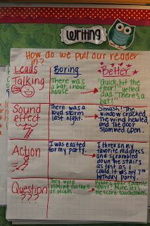 Common Core Writing Leads anchor chart (talking, sound effect, action, question) // The Go To Teacher