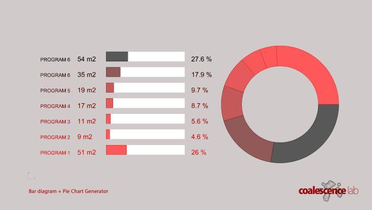 Bar diagram + Pie chart Generator