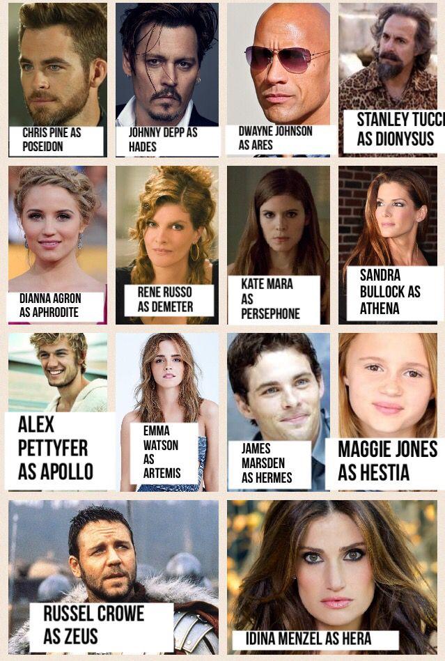 Yeeeeeessssssssssss!!!!! I especially think Emma Watson would be a great Artemis!
