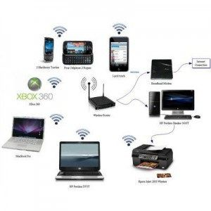 https://flic.kr/p/VijBZM | install wifi | IT expert wireless router access point installation in Dubai  We provide unmatched services when it comes to providing consulting, design and installation of wireless networks. Call: 0556789741 If you are suffering from blind spots or (areas of poor coverage), we are happy to provide a range of solutions that will give you consistent coverage across your property. We can provide in-building cellular services or we can create a distributed antenna…