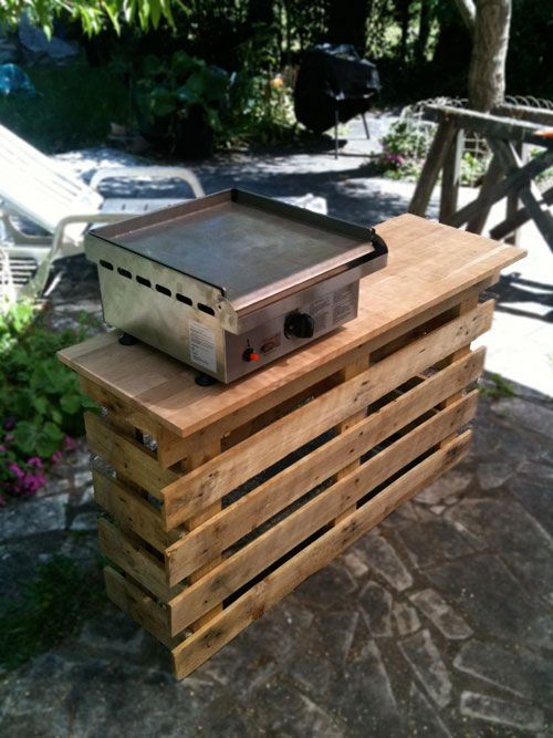 Best 25 meuble plancha ideas on pinterest barbecue a - Table pour plancha ...