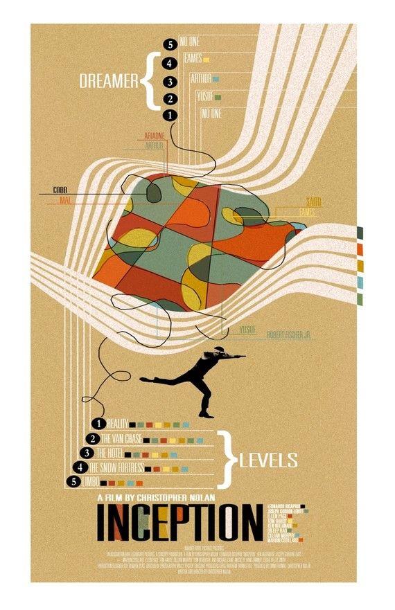 Inception 11x17 inch poster by TheArtOfAdamJuresko on Etsy, $22.00