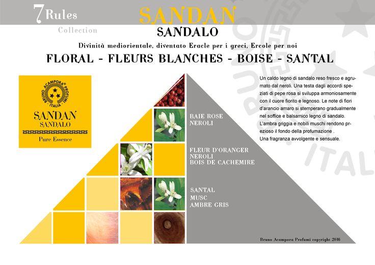 Sandan - Pyramid  #newcollectione #7rules #pyramids #piramidi #olfactorypyramid #sandan #brunoacamporaprofumi #brunoacampora