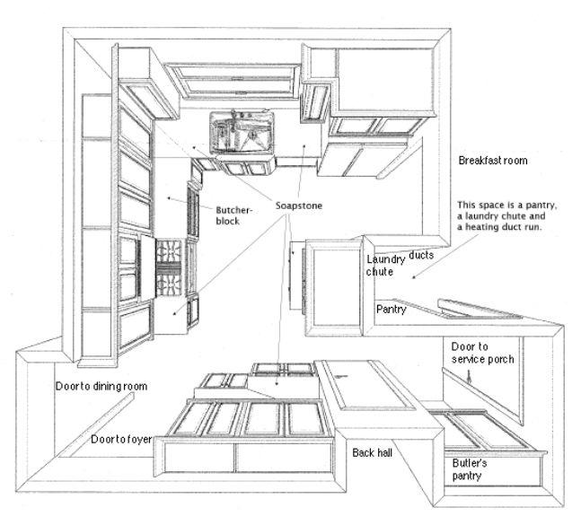 93 best kitchen design ideas images on pinterest kitchen for Kitchen design 65 infanteria