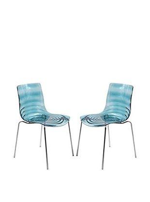 LeisureMod Set of 2 Astor Modern Dining Chairs, Transparent Blue