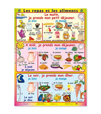 aliments: Food, Fle, Fle Adolescents