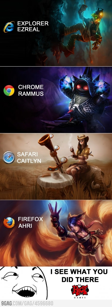 Firefox Ahri on lol that is me xD