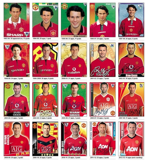 Sabor! :D Ryan #Giggs Merlin Panini stickers 1993-2013 @MUFCofficial