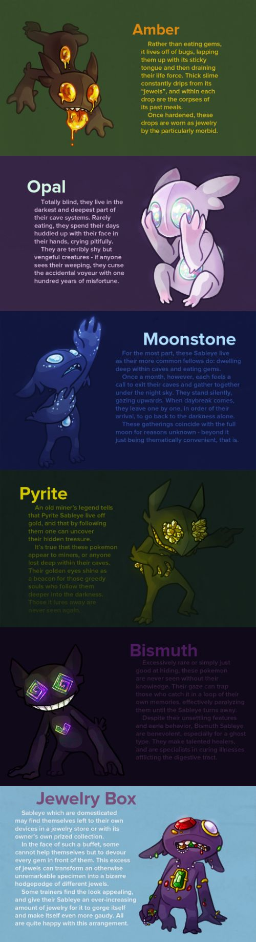 What If Sableye Subspecies Were Based on Different Gems? - The Pyrite one freaks me out, man