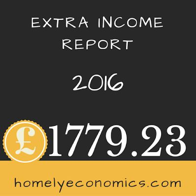 Annual Extra Income Report - 2016    At the beginning of2016 I had no idea I'd be writing these posts...now I take it for granted that I'll be writing my income reports at the end of every month. But now I get to review the entire year!  Back when I used a notepad instead of anapp on my phone I enjoyed looking back at the entries and the rambling plans I wrote down. Now looking through my app data brings back the same kind of memories that would have been lost and the blog posts are an even…