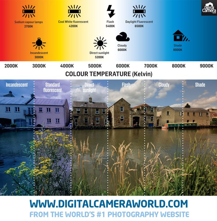 good quick reference for color temperature values