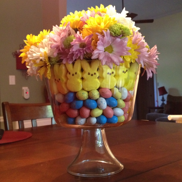 Best images about affordable easter ideas on pinterest
