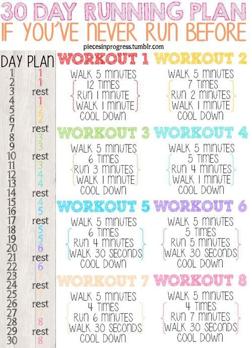 30 Day Running Plan for complete beginners
