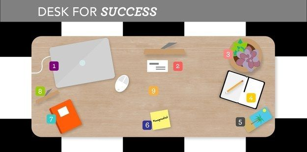 Use este guia para organizar sua mesa com base no Feng Shui. | 54 maneiras de deixar seu cantinho do escritório mais agradável