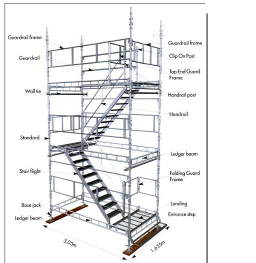 Scaffold Diagram Google Search Scaffolding Parts