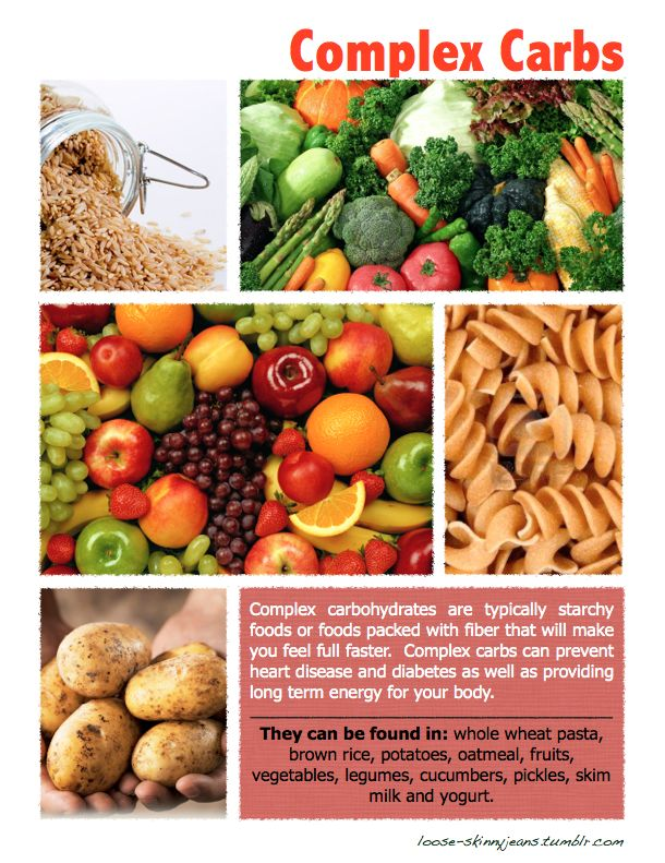 Carbohydrates: A Complex Subject Made Simple - BuiltLean  |Complex Carbs Examples