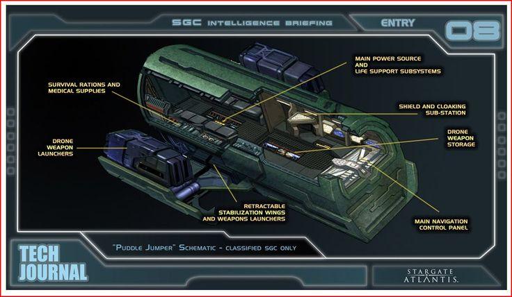 <3 Puddle Jumper: stargate Atlantis