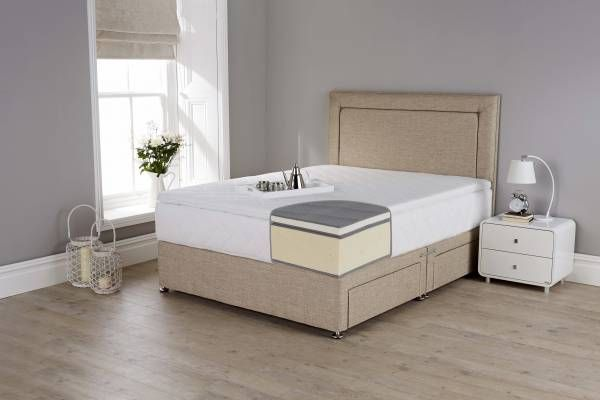 Here is your one stop shop for everything you need to know about latex mattresses. Latex is a natural milk taken from the rubber tree which when converted into a foam provides superior comfort and durability. The premier latex foam mattress material also
