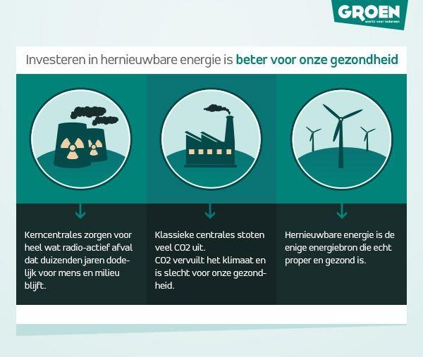 Investeren in hernieuwbare energie is beter voor onze gezondheid. Lees meer op http://groen.be/actualiteit/Nieuwsflash-nood-aan-nationaal-investeringsplan-voor-hernieuwbare-energie-dat-tot--jobs-oplevert-en-miljarden-bespaart_3257.aspx
