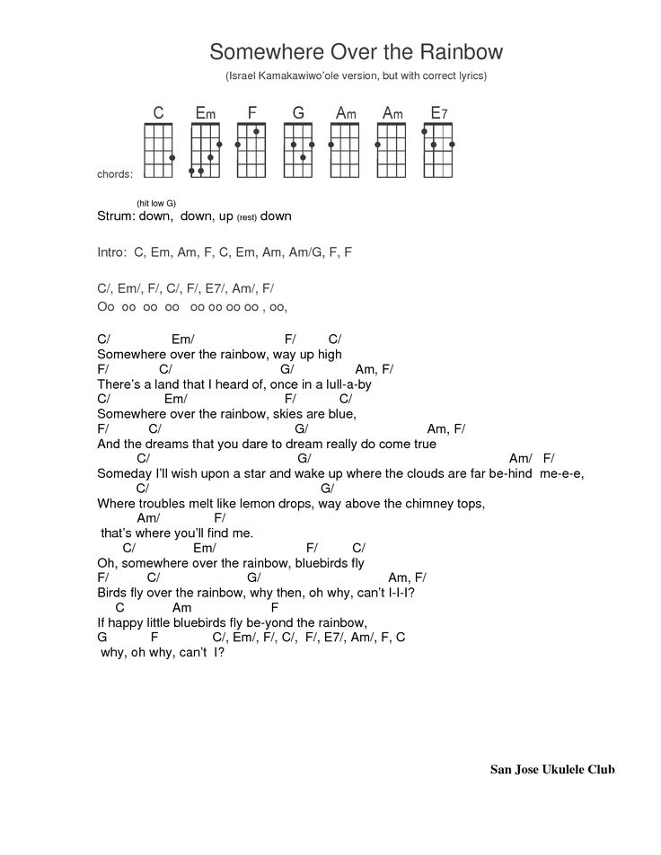 somewhere over the rainbow chords Chords and lyrics for israel kamakawiwo'ole - somewhere over the rainbow in a  free, online, printable format includes a transposer to put the song in a key.
