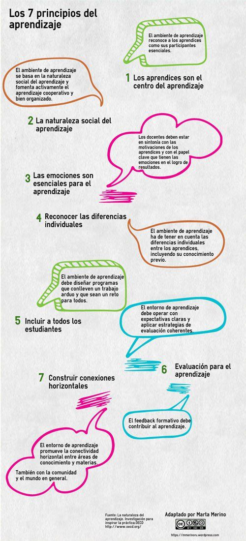 7 PRINCIPIOS DEL APR