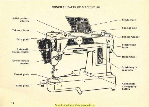 Singer 421 Slant O Matic Sewing Machine Instruction Manual Sewing Machine Instructions Sewing Machine Instruction Manuals Sewing Machine